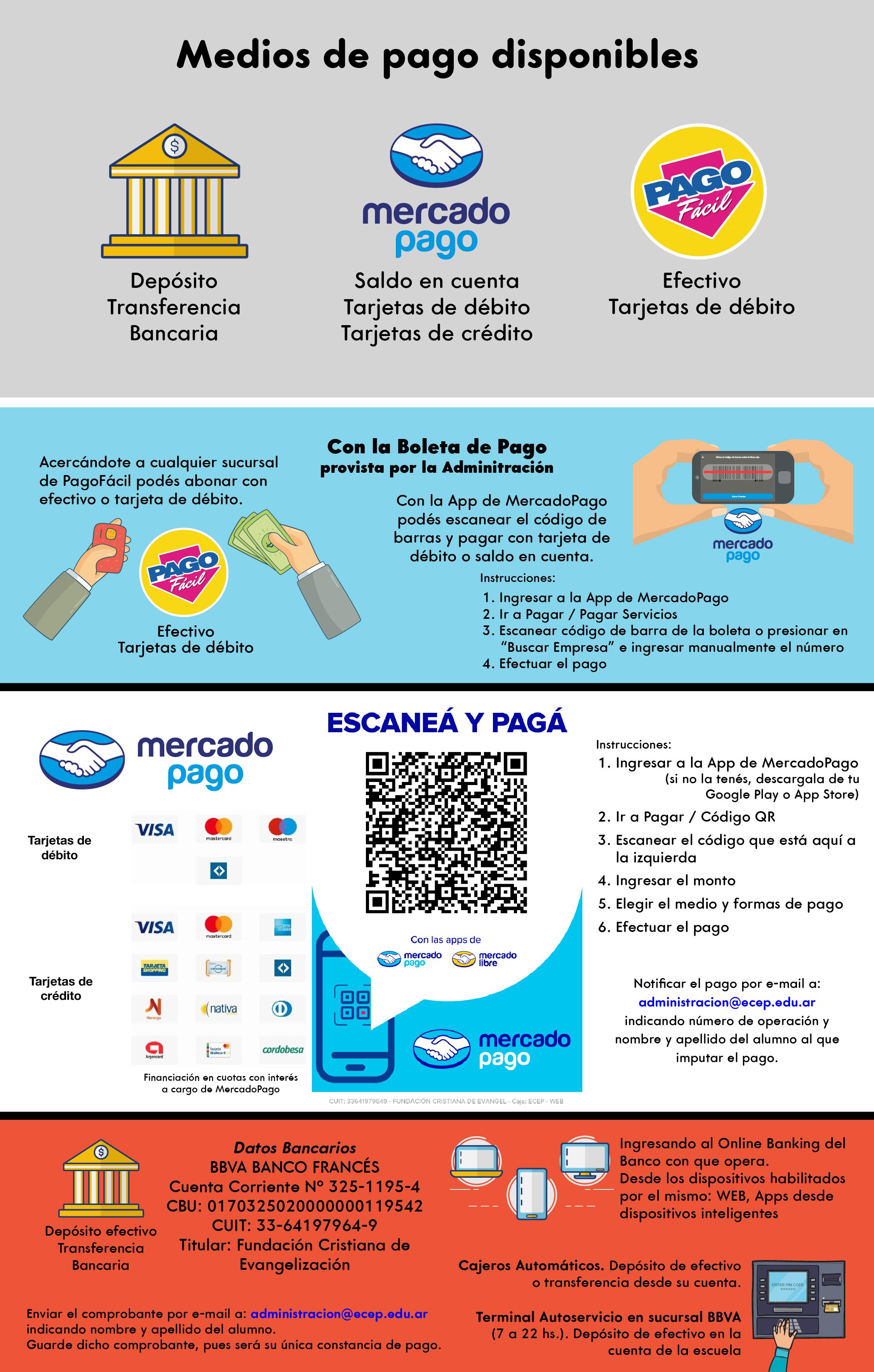 FCE-ECEP Medios de Pago
